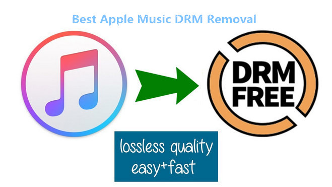 2019 Best Apple Music DRM Removal Software Review