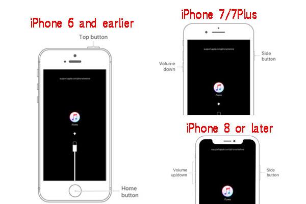 將iPhone進入DFU模式以修復在驗證更新時卡住的iPhone